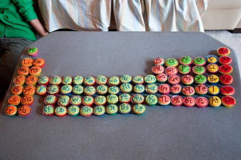 periodic table cupcake