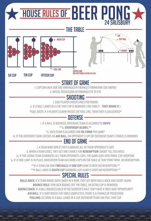 the-rules-of-beer-pong
