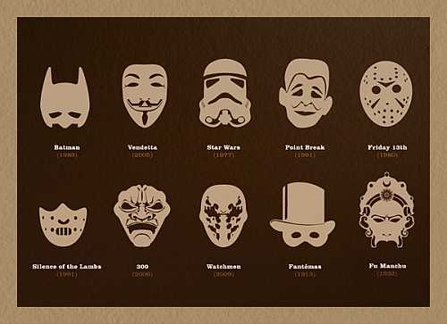 Whats-Under-Your-Mask-By-Adrian-Pavic-1
