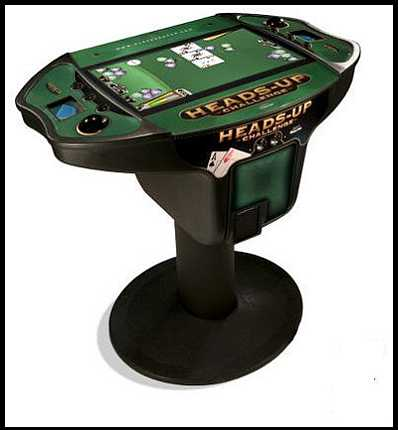 Texas Hold Em Video Tournament Table
